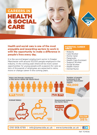 Careers in Health & Social Care